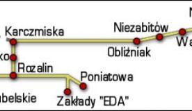 Historia Nałęczowskiej Kolejki Dojazdowej